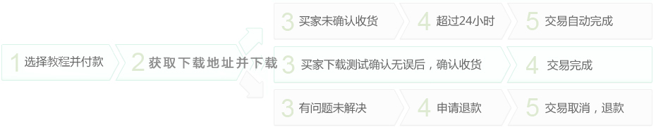 jiaocheng_flow2.jpg